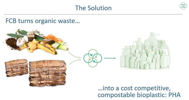 Turning compostable food waste to bioplastic